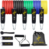Honor Athletics Resistance bands series
